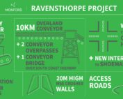 ravensthorpe project to widen the south coast highway